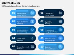 Digital Selling PPT Slide 9