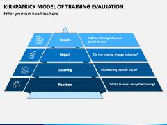 Kirkpatrick Model Of Training Evaluation PPT Slide 1