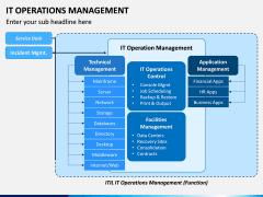 IT Operations Management PPT Slide 3