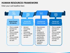 Human Resources Framework PPT Slide 6