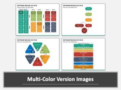 Software Release Lifecycle Multicolor Combined