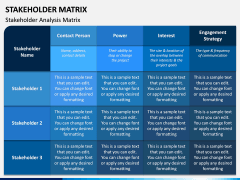 Stakeholder Matrix PPT Slide 4
