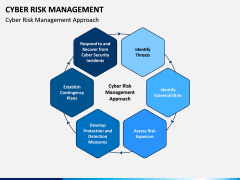 Cyber Risk Management PPT Slide 9