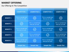 Market Offering PPT Slide 3