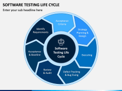Software Testing Life Cycle (STLC) PPT Slide 3