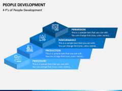 People Development PPT Slide 4