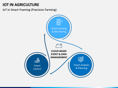 IoT in Agriculture PPT Slide 8