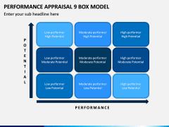 Performance Appraisal 9 Box Model PPT Slide 1