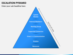 Escalation Pyramid PPT Slide 6