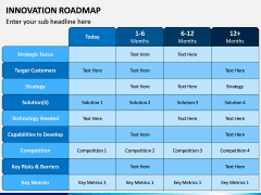 Innovation Roadmap PPT Slide 7