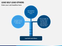 Lead Self Lead Others PPT Slide 3