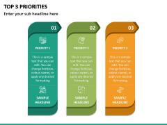 Top 3 Priorities PPT Slide 2