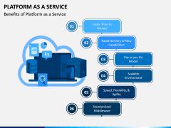 Platform as a Service (PaaS) PPT Slide 6