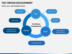 Test Driven Development PPT Slide 2