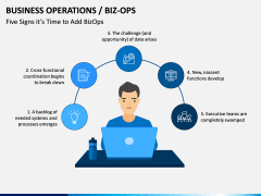 Business Operations (BizOps) PPT Slide 8