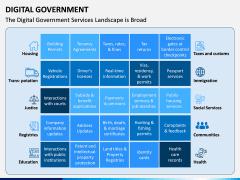 Digital Government PPT Slide 6