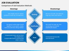 Job Evaluation PPT Slide 12