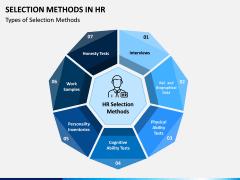 Selection Methods in HR PPT Slide 1