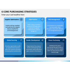 6 Core Purchasing Strategies PPT Slide 1