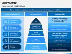 CSR Pyramid PPT Slide 2