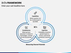 3 C's Framework PPT Slide 1