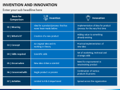 Invention and Innovation PPT Slide 6