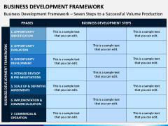 Business Development Framework PPT Slide 2