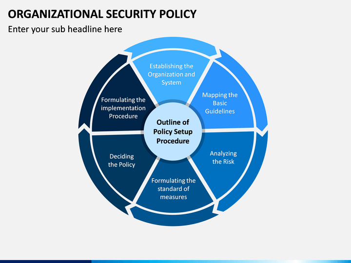 Organizational Security Policy Powerpoint Template