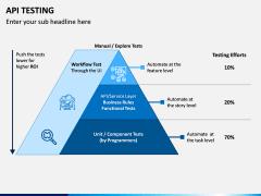 API Testing PPT Slide 4