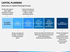 Capital Planning PPT Slide 3