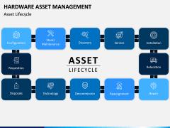 Hardware Asset Management PPT Slide 1