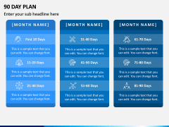 90 Days Plan PPT Slide 7