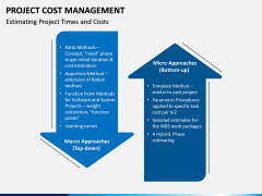 Project Cost Management PPT Slide 4