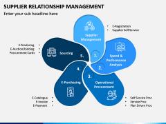 Supplier Relationship Management PPT Slide 11
