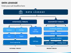 Data Leakage PPT Slide 1