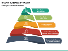 Brand Building Pyramid PPT Slide 4
