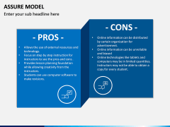 Assure Model PPT Slide 6