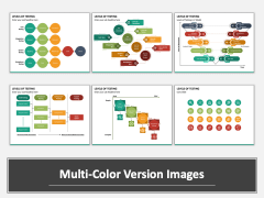 Levels of Testing Multicolor Combined
