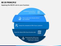 80 20 (Pareto) Principle PPT Slide 10