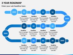 3 Year Roadmap PPT Slide 2