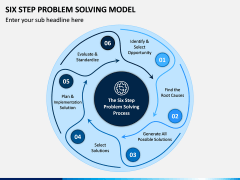 Six Step Problem Solving Model PPT Slide 1