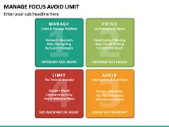 Manage Focus Avoid Limit PPT Slide 2