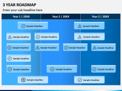 3 Year Roadmap PPT Slide 1