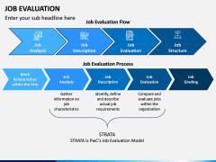 Job Evaluation PPT Slide 10