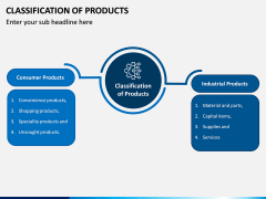 Classification of Products PPT Slide 2