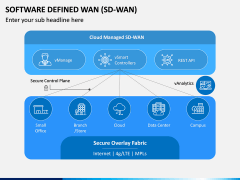 Software Defined WAN PPT Slide 6