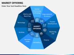 Market Offering PPT Slide 1