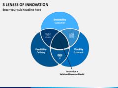 3 Lenses Of Innovation PPT Slide 1