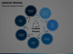 Creative Process Animated Presentation - SketchBubble