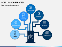 Post Launch Strategy PPT Slide 4